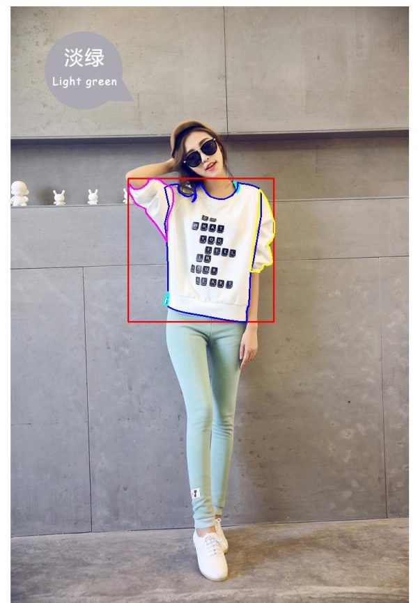 3D Clothes Modeling